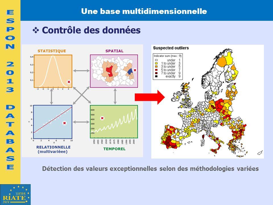 Une base multidimensionnelle Détection des valeurs exceptionnelles selon des méthodologies variées Contrôle des données