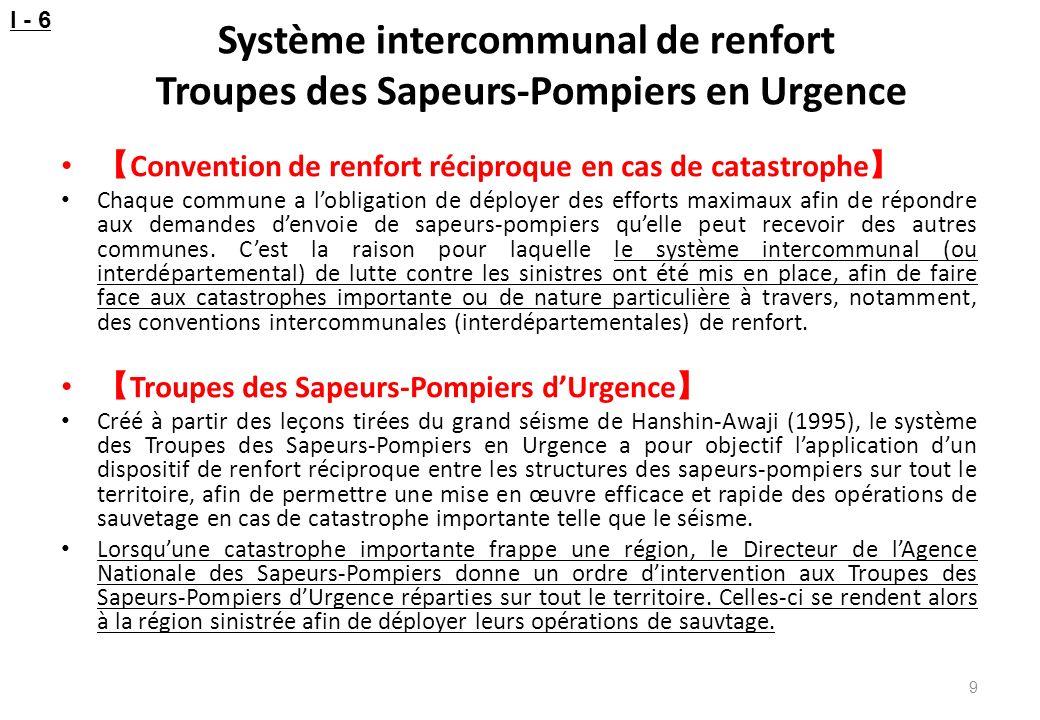 Système intercommunal de renfort Troupes des Sapeurs-Pompiers en Urgence Convention de renfort réciproque en cas de catastrophe Chaque commune a lobli