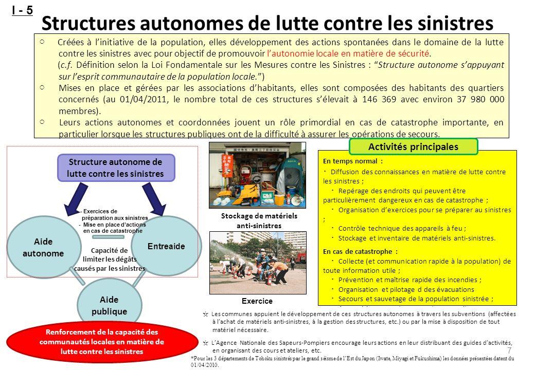 Développement des structures autonomes de lutte contre les sinistres 8 *Taux de couverture par les actions des structures : taux de ménages couverts par les actions des structures autonomes de lutte contre les sinistres.