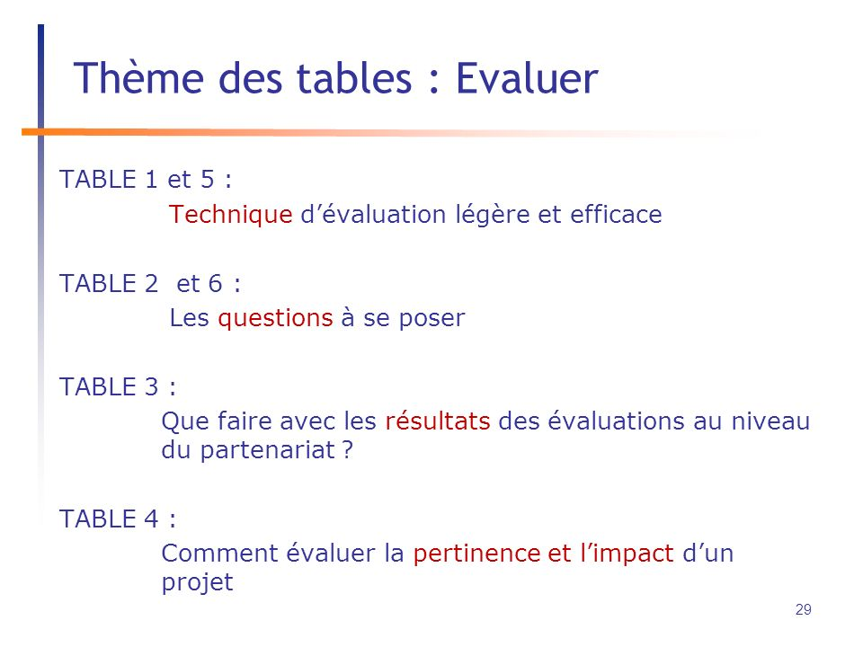 TABLE 1 et 5 : Technique dévaluation légère et efficace TABLE 2 et 6 : Les questions à se poser TABLE 3 : Que faire avec les résultats des évaluations au niveau du partenariat .