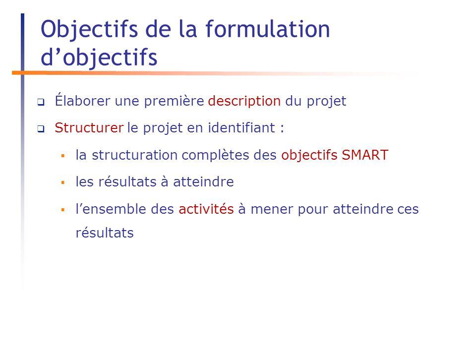 Objectifs de la formulation dobjectifs Élaborer une première description du projet Structurer le projet en identifiant : la structuration complètes des objectifs SMART les résultats à atteindre lensemble des activités à mener pour atteindre ces résultats