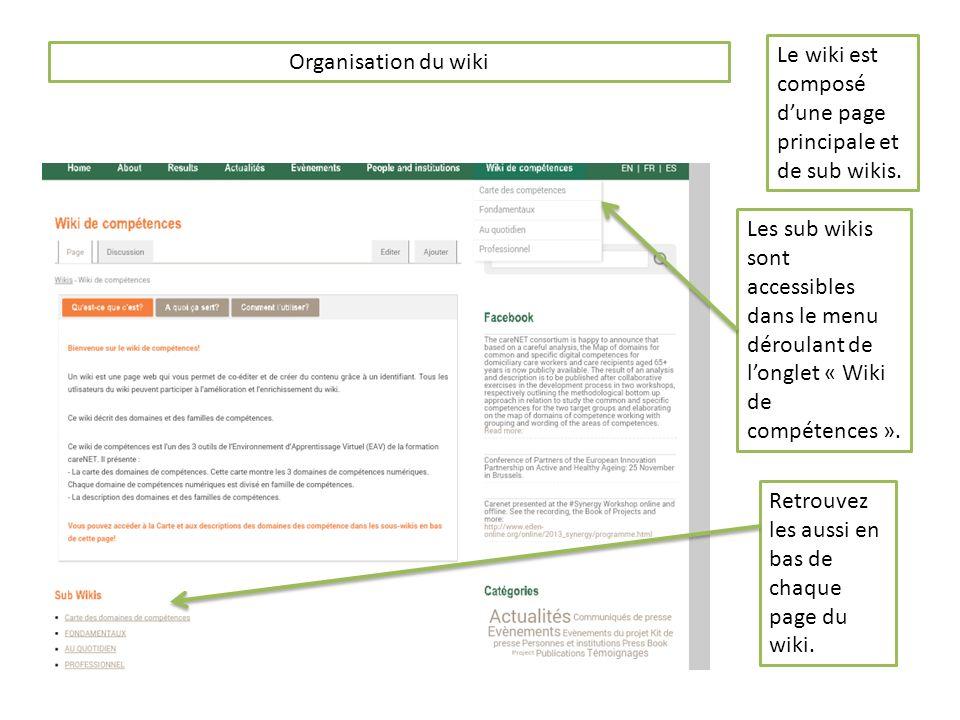 Organisation du wiki Le wiki est composé dune page principale et de sub wikis.
