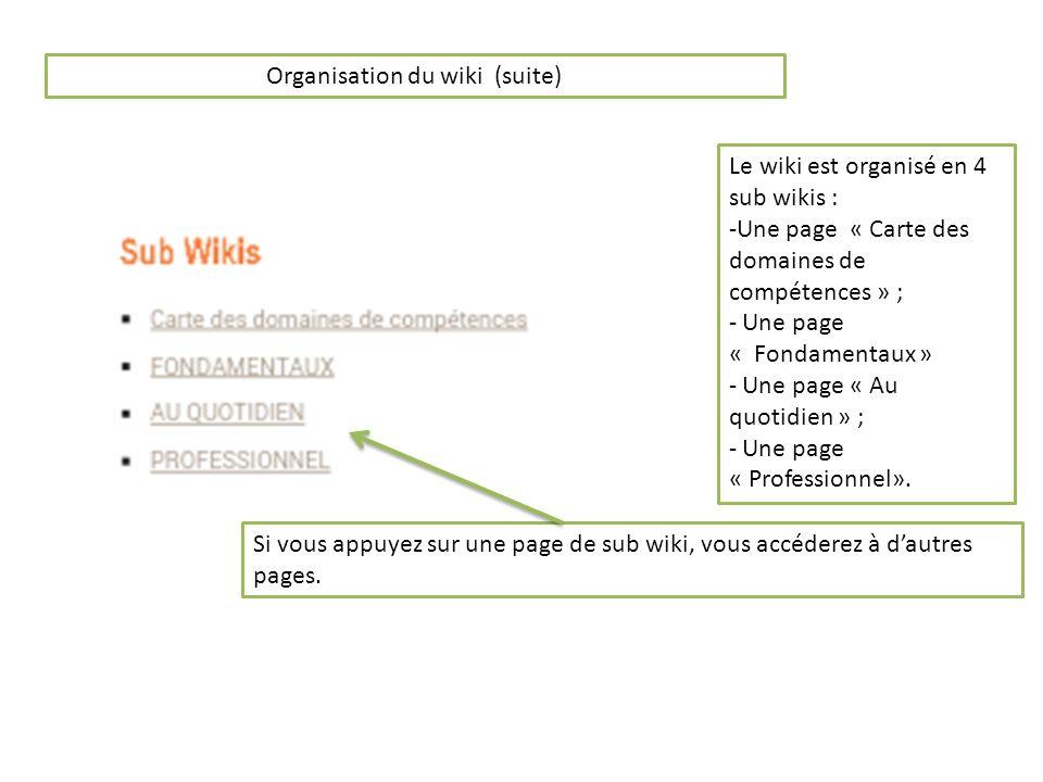 Organisation du wiki (suite) Le wiki est organisé en 4 sub wikis : -Une page « Carte des domaines de compétences » ; - Une page « Fondamentaux » - Une page « Au quotidien » ; - Une page « Professionnel».