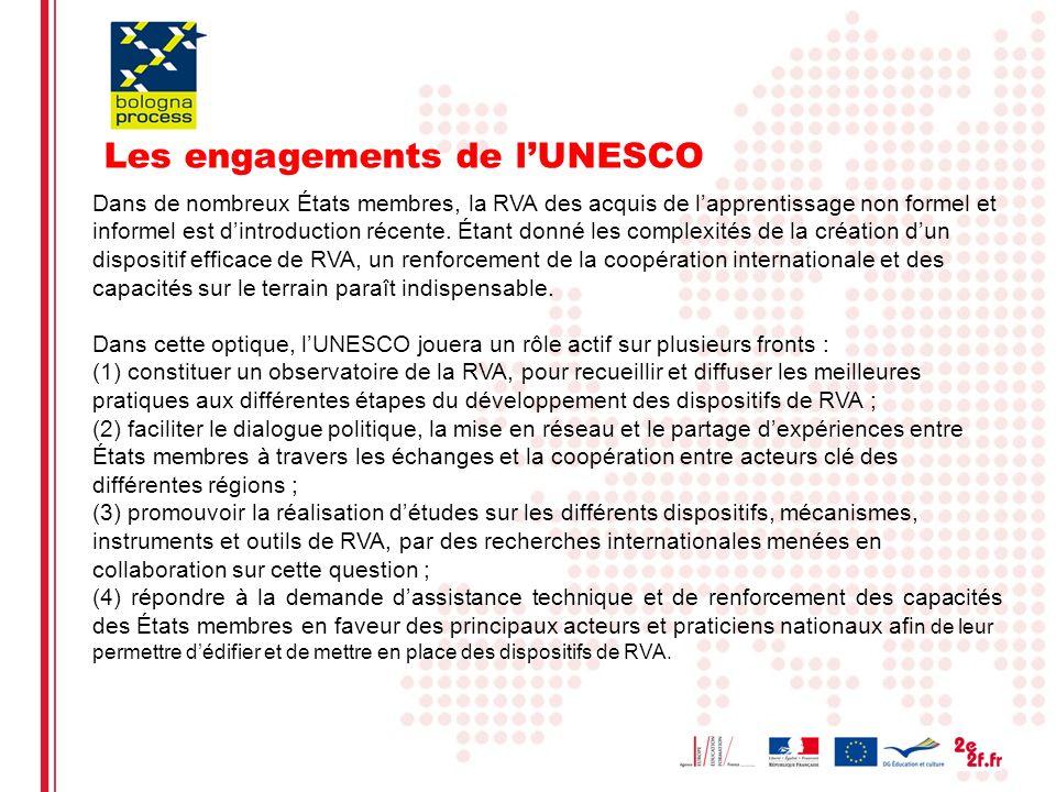 Eliane Kotler11 Les engagements de lUNESCO Dans de nombreux États membres, la RVA des acquis de lapprentissage non formel et informel est dintroduction récente.