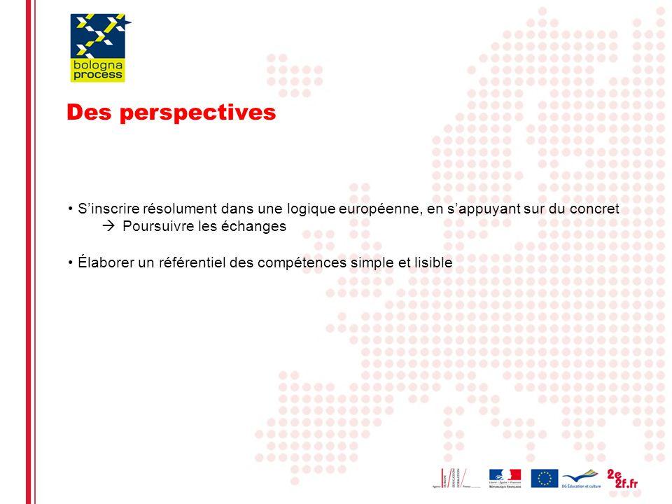 Eliane Kotler13 Des perspectives Sinscrire résolument dans une logique européenne, en sappuyant sur du concret Poursuivre les échanges Élaborer un référentiel des compétences simple et lisible