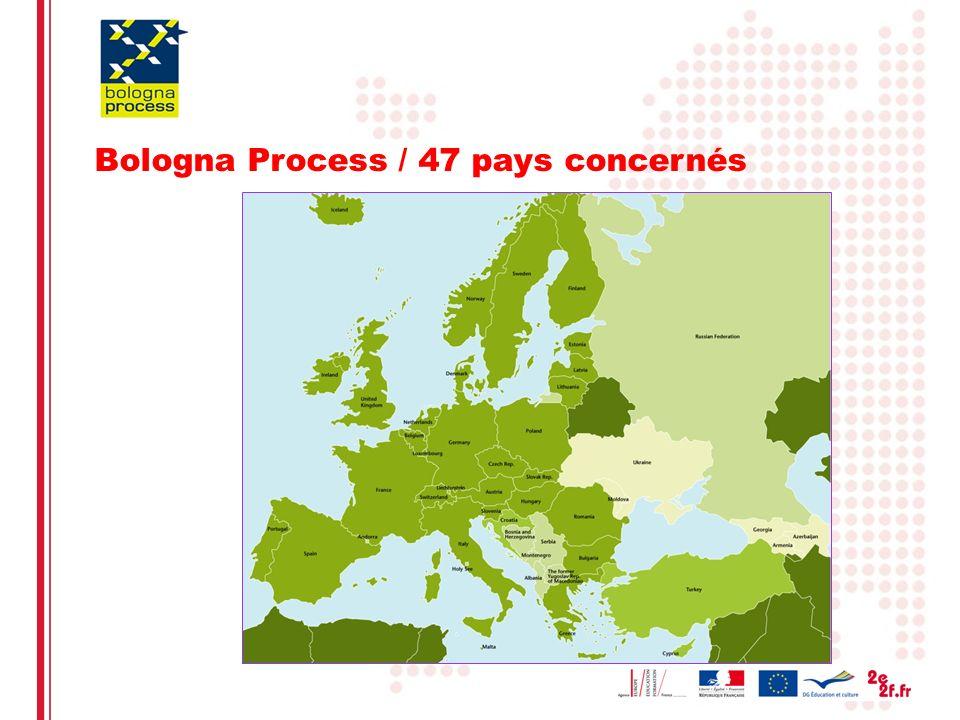 Eliane Kotler3 Bologna Process / 47 pays concernés