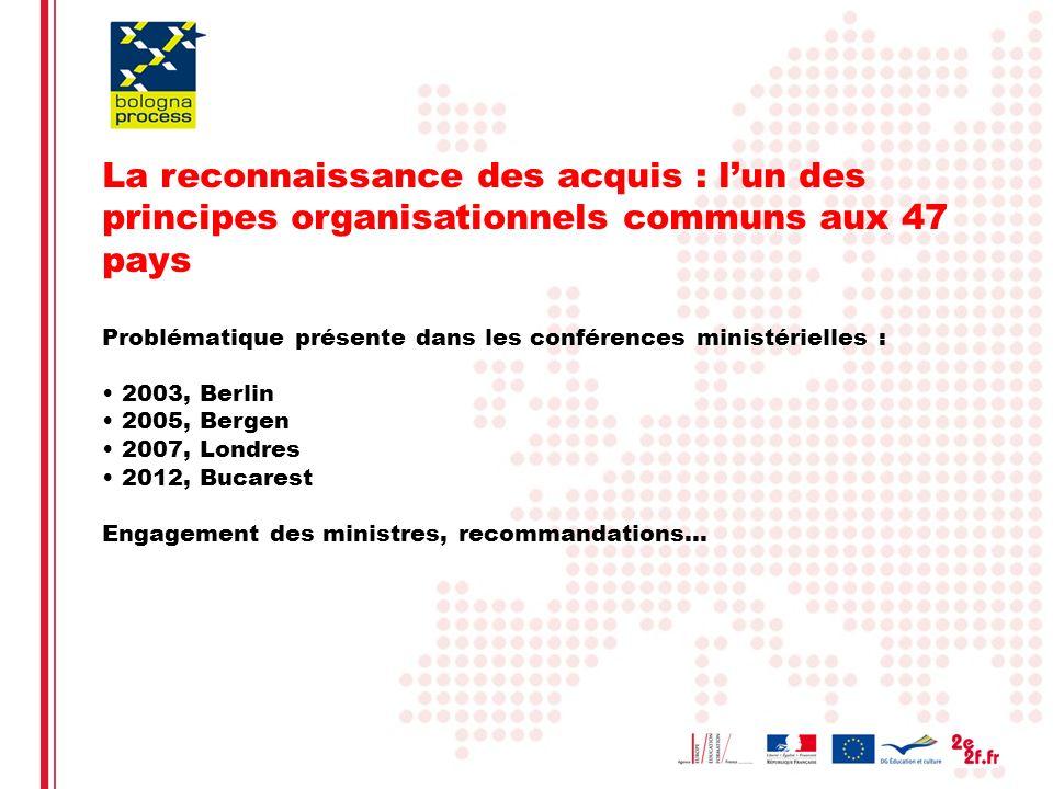 Eliane Kotler4 La reconnaissance des acquis : lun des principes organisationnels communs aux 47 pays Problématique présente dans les conférences minis