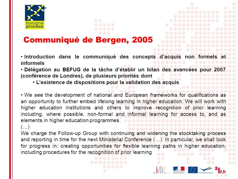 Eliane Kotler6 Communiqué de Bergen, 2005 Introduction dans le communiqué des concepts dacquis non formels et informels Délégation au BEFUG de la tâch