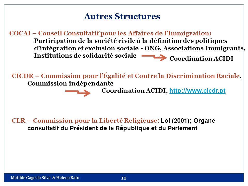 Matilde Gago da Silva & Helena Rato 12 Autres Structures COCAI – Conseil Consultatif pour les Affaires de lImmigration: Participation de la société ci
