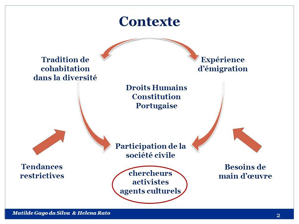 2 Contexte Tradition de cohabitation dans la diversité Expérience démigration Droits Humains Constitution Portugaise Participation de la société civil
