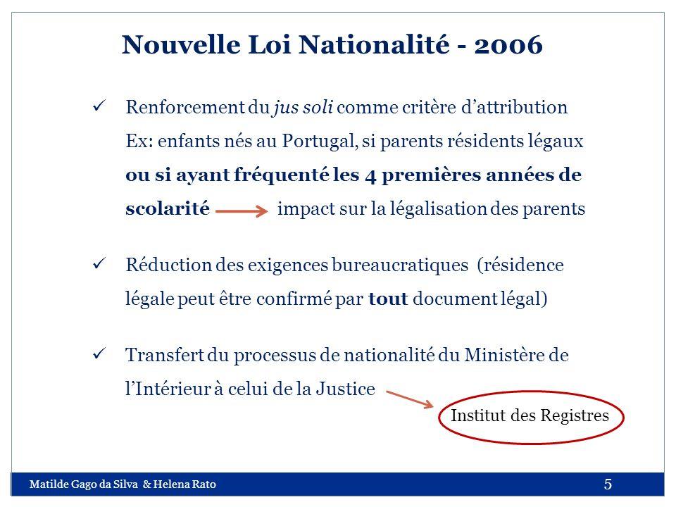 Matilde Gago da Silva & Helena Rato 5 Nouvelle Loi Nationalité - 2006 Renforcement du jus soli comme critère dattribution Ex: enfants nés au Portugal,