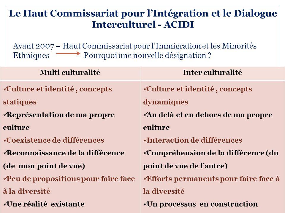 Matilde Gago da Silva & Helena Rato 8 Le Haut Commissariat pour lIntégration et le Dialogue Interculturel - ACIDI Avant 2007 – Haut Commissariat pour