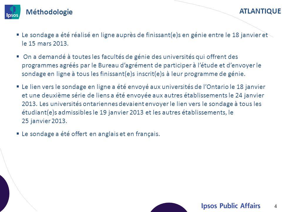 ATLANTIQUE Méthodologie Le sondage a été réalisé en ligne auprès de finissant(e)s en génie entre le 18 janvier et le 15 mars 2013.