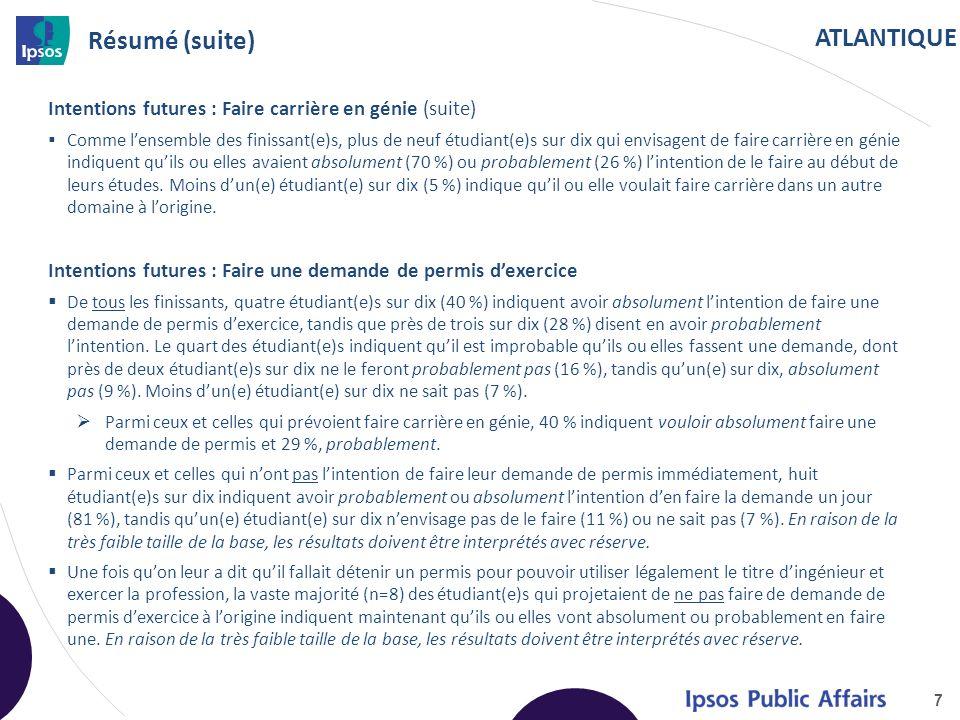 ATLANTIQUE Résumé (suite) Intentions futures : Faire carrière en génie (suite) Comme lensemble des finissant(e)s, plus de neuf étudiant(e)s sur dix qu