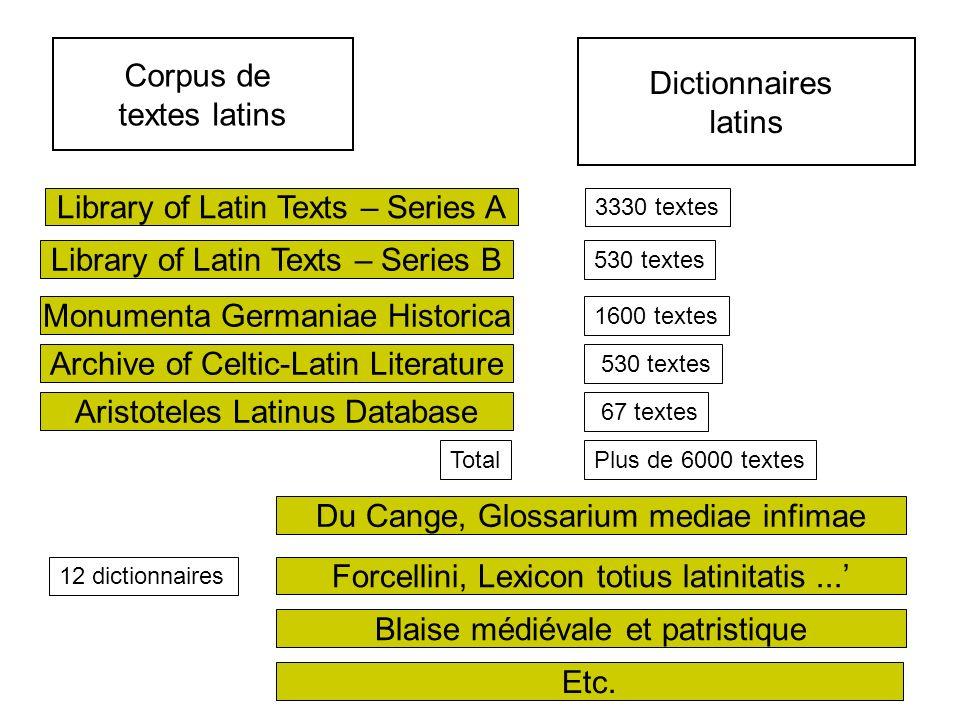 Corpus de textes latins Dictionnaires latins Library of Latin Texts – Series A Monumenta Germaniae Historica Du Cange, Glossarium mediae infimae Forcellini, Lexicon totius latinitatis...