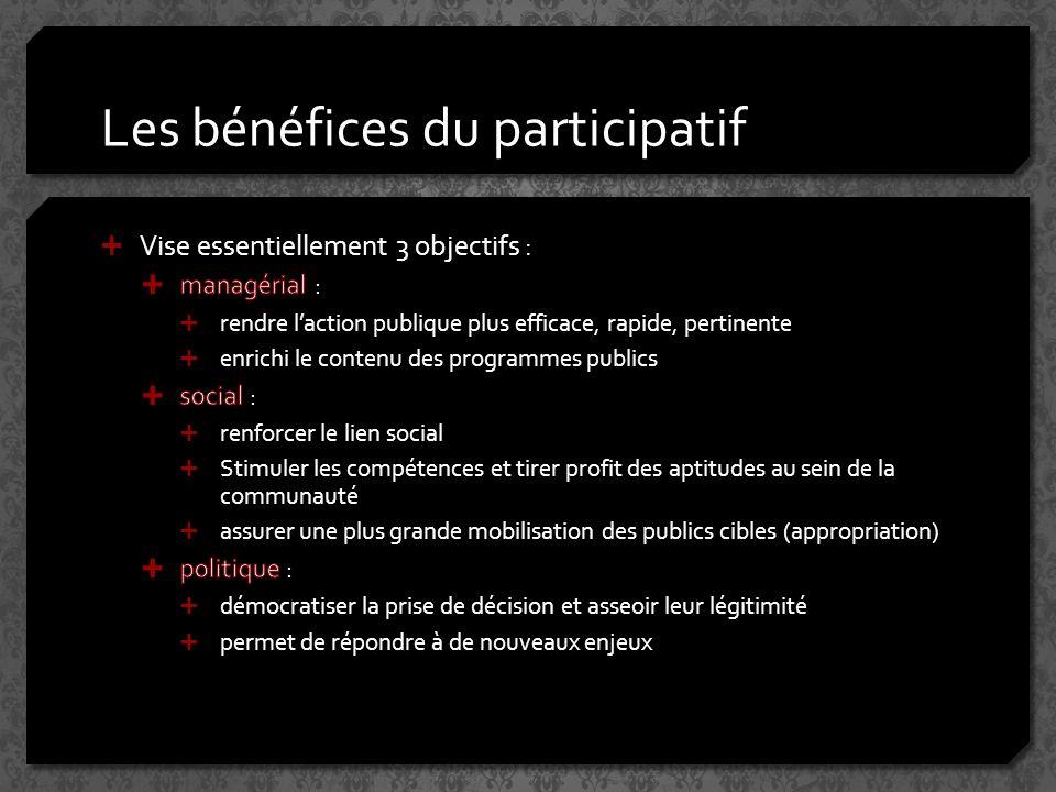 Les bénéfices du participatif