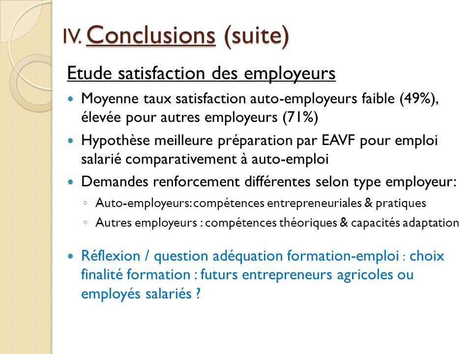 Etude satisfaction des employeurs Moyenne taux satisfaction auto-employeurs faible (49%), élevée pour autres employeurs (71%) Hypothèse meilleure prép