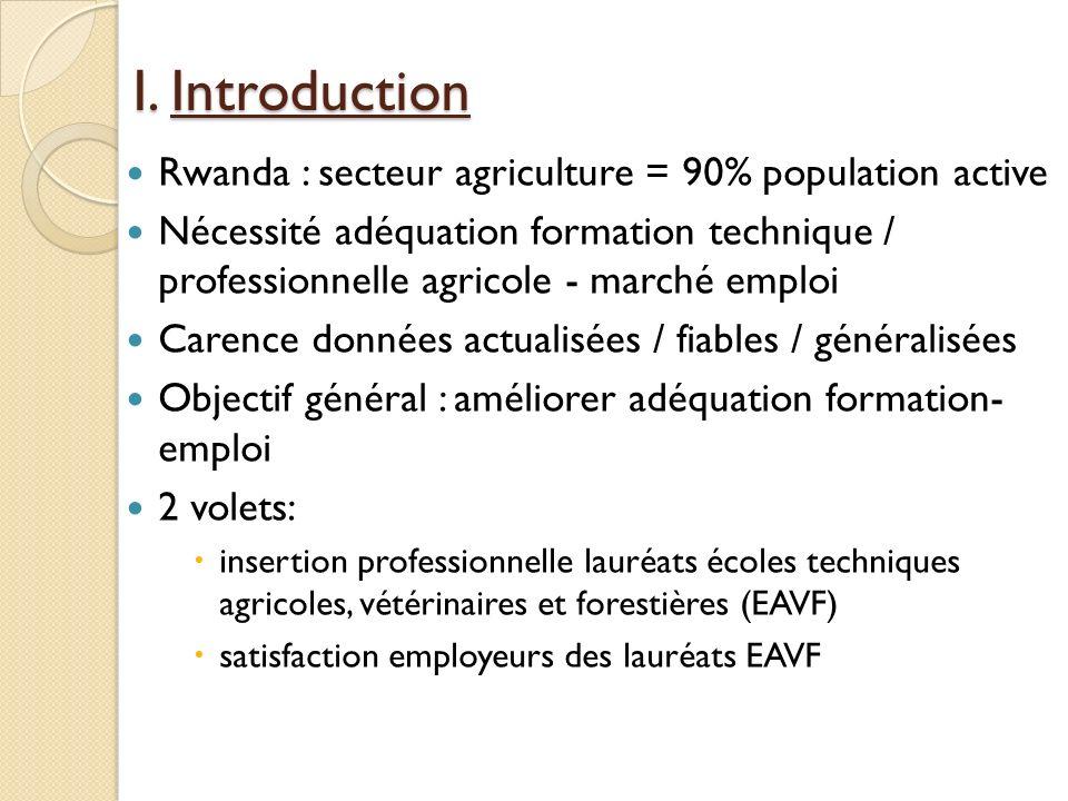 I. Introduction Rwanda : secteur agriculture = 90% population active Nécessité adéquation formation technique / professionnelle agricole - marché empl
