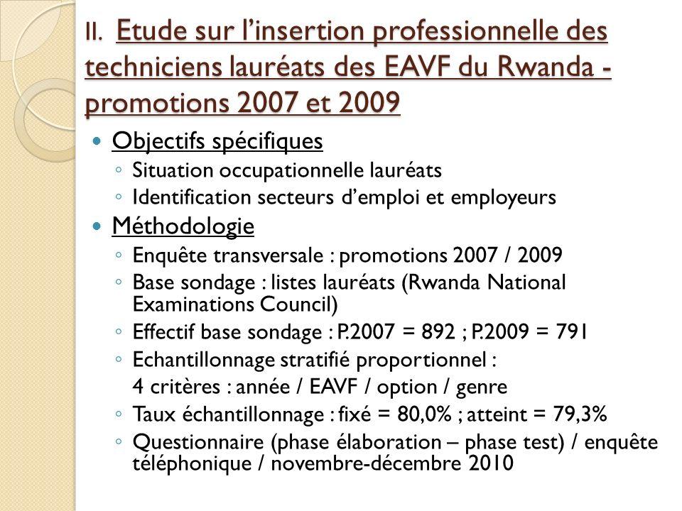 Objectifs spécifiques Situation occupationnelle lauréats Identification secteurs demploi et employeurs Méthodologie Enquête transversale : promotions
