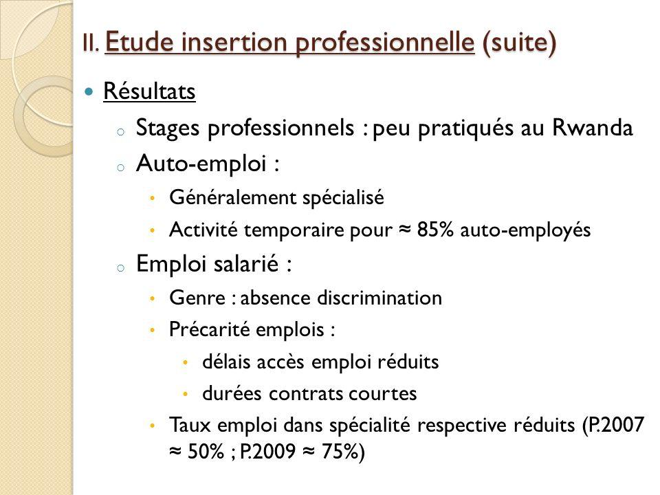 Résultats o Stages professionnels : peu pratiqués au Rwanda o Auto-emploi : Généralement spécialisé Activité temporaire pour 85% auto-employés o Emplo