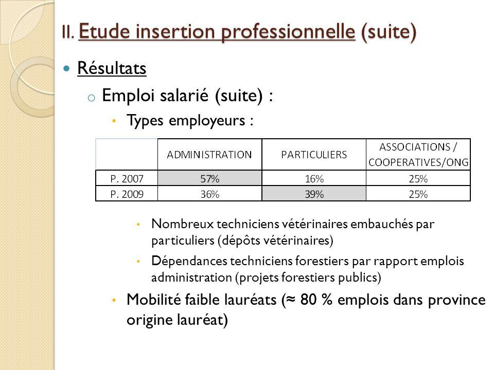Résultats o Emploi salarié (suite) : Types employeurs : Nombreux techniciens vétérinaires embauchés par particuliers (dépôts vétérinaires) Dépendances