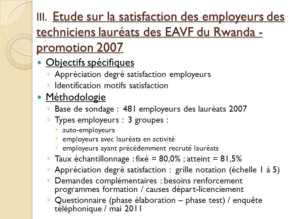 Objectifs spécifiques Appréciation degré satisfaction employeurs Identification motifs satisfaction Méthodologie Base de sondage : 481 employeurs des
