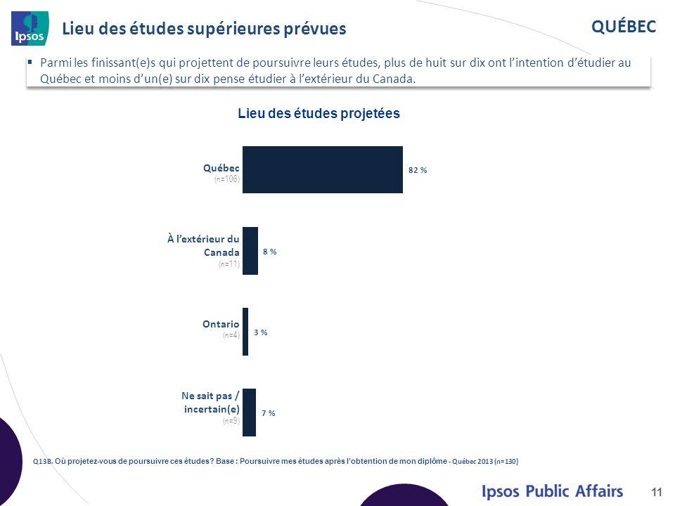 QUÉBEC Lieu des études supérieures prévues 11 Q13B.