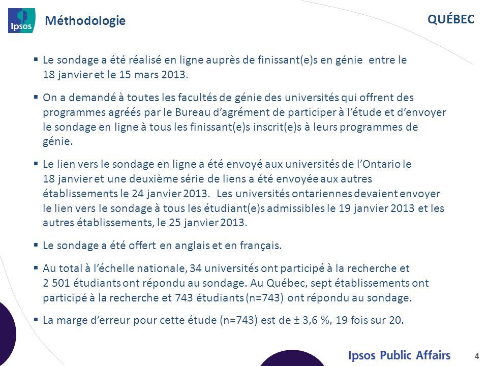 QUÉBEC Méthodologie Le sondage a été réalisé en ligne auprès de finissant(e)s en génie entre le 18 janvier et le 15 mars 2013.
