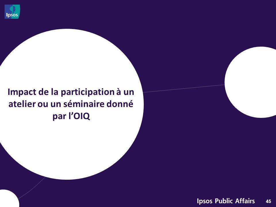 Impact de la participation à un atelier ou un séminaire donné par lOIQ 45