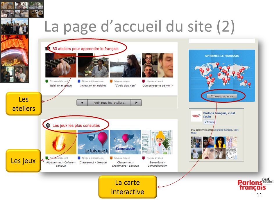 La page daccueil du site (2) 11 Les ateliers Les jeux La carte interactive