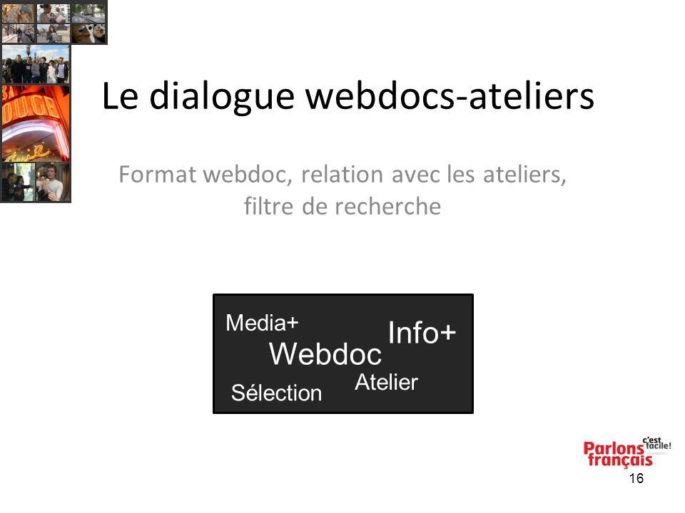 16 Le dialogue webdocs-ateliers Format webdoc, relation avec les ateliers, filtre de recherche Media+ Webdoc Info+ Sélection Atelier