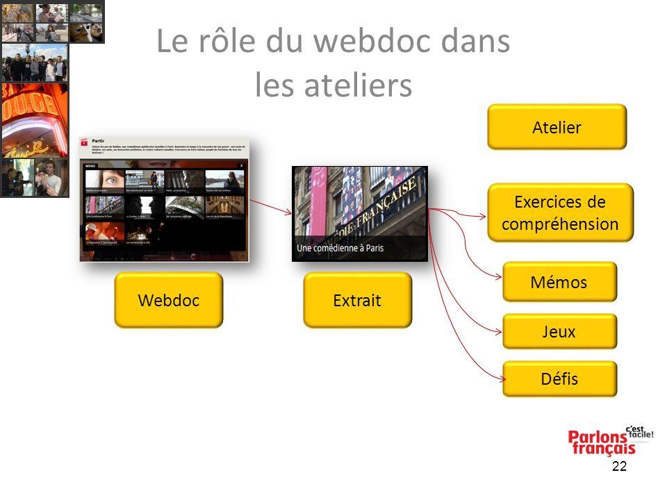 Le rôle du webdoc dans les ateliers 22 WebdocExtrait Atelier Exercices de compréhension Mémos Jeux Défis