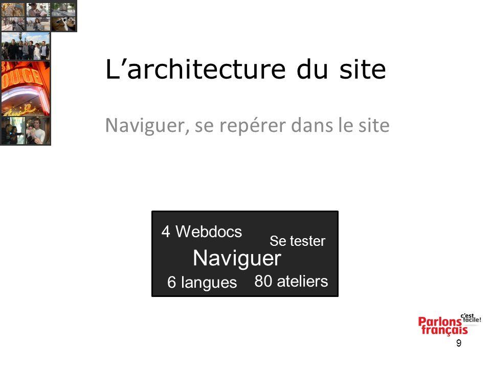 9 Larchitecture du site 4 Webdocs Naviguer Se tester 6 langues 80 ateliers Naviguer, se repérer dans le site
