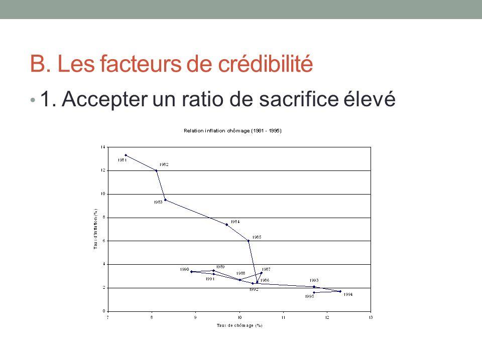 B. Les facteurs de crédibilité 1. Accepter un ratio de sacrifice élevé