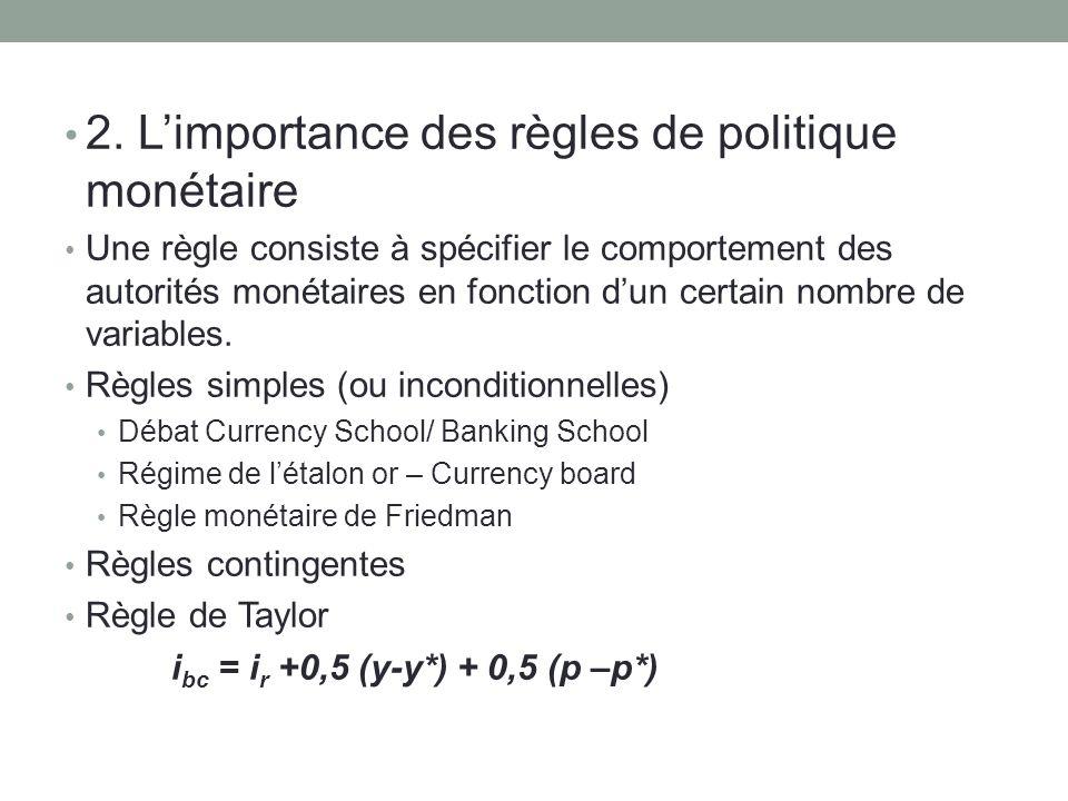 2. Limportance des règles de politique monétaire Une règle consiste à spécifier le comportement des autorités monétaires en fonction dun certain nombr