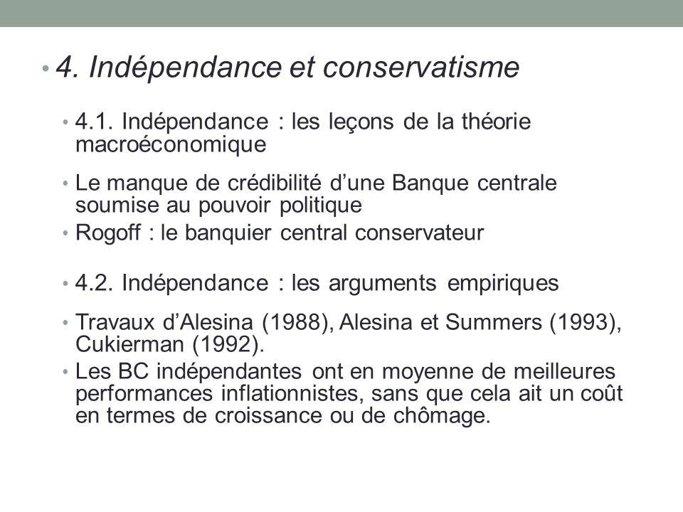 4. Indépendance et conservatisme 4.1. Indépendance : les leçons de la théorie macroéconomique Le manque de crédibilité dune Banque centrale soumise au