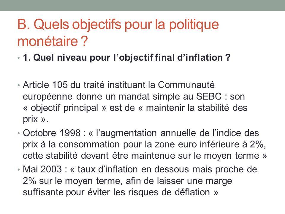 B. Quels objectifs pour la politique monétaire ? 1. Quel niveau pour lobjectif final dinflation ? Article 105 du traité instituant la Communauté europ