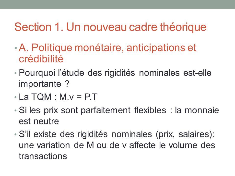 - P.Artus, La politique monétaire, Economica, 2001.