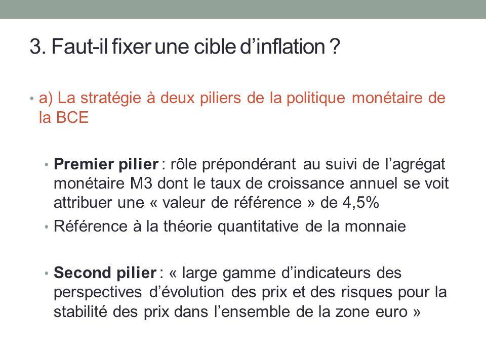 3. Faut-il fixer une cible dinflation ? a) La stratégie à deux piliers de la politique monétaire de la BCE Premier pilier : rôle prépondérant au suivi