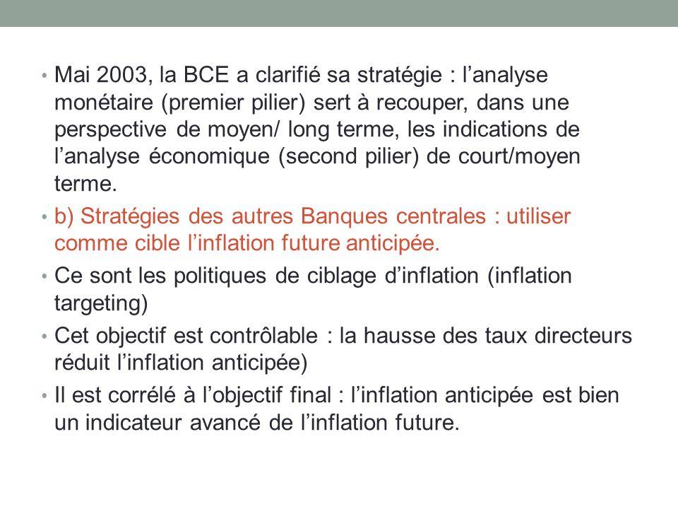 Mai 2003, la BCE a clarifié sa stratégie : lanalyse monétaire (premier pilier) sert à recouper, dans une perspective de moyen/ long terme, les indicat