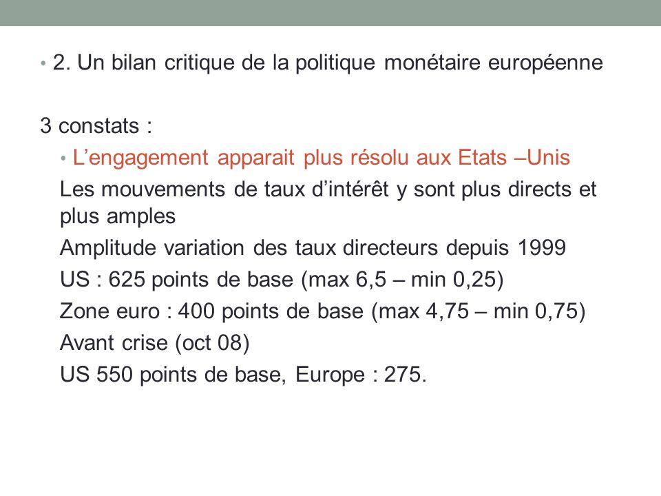 2. Un bilan critique de la politique monétaire européenne 3 constats : Lengagement apparait plus résolu aux Etats –Unis Les mouvements de taux dintérê