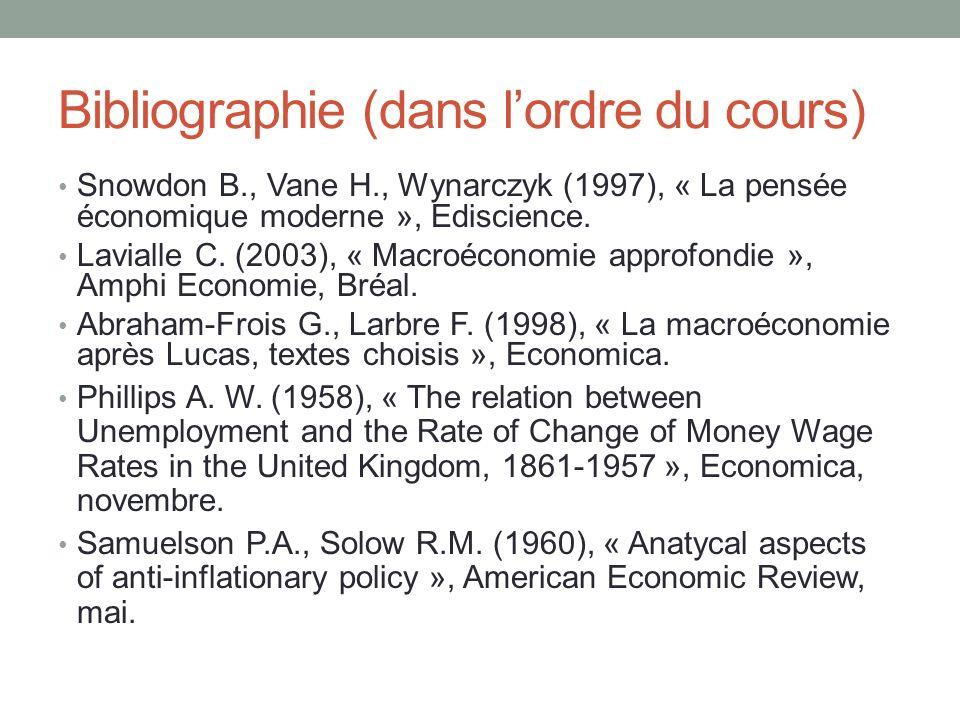 Bibliographie (dans lordre du cours) Snowdon B., Vane H., Wynarczyk (1997), « La pensée économique moderne », Ediscience. Lavialle C. (2003), « Macroé