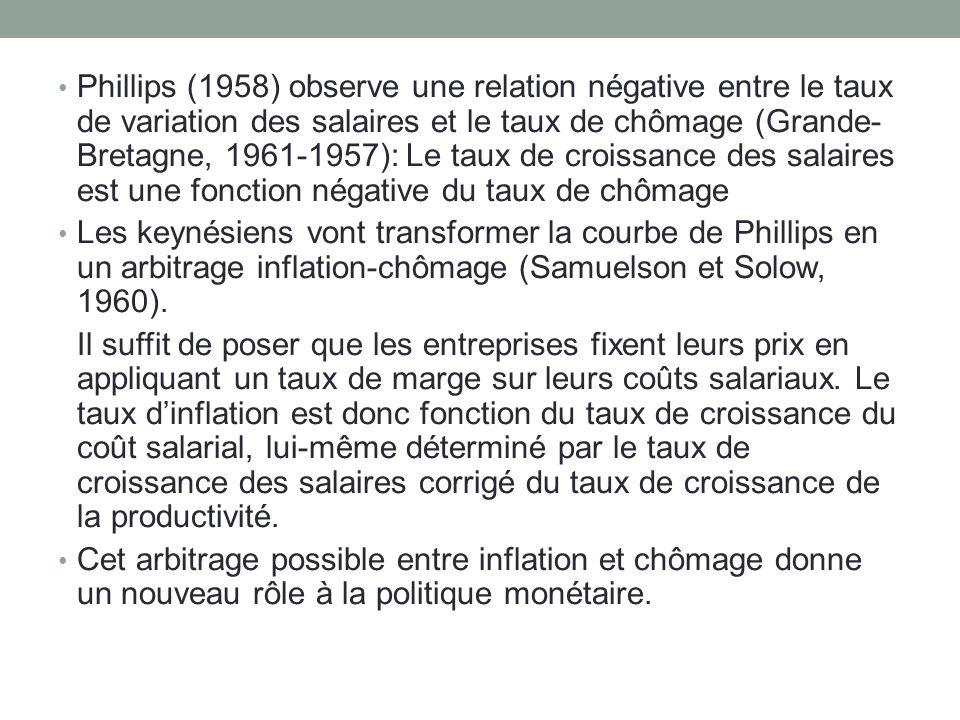 Phillips (1958) observe une relation négative entre le taux de variation des salaires et le taux de chômage (Grande- Bretagne, 1961-1957): Le taux de