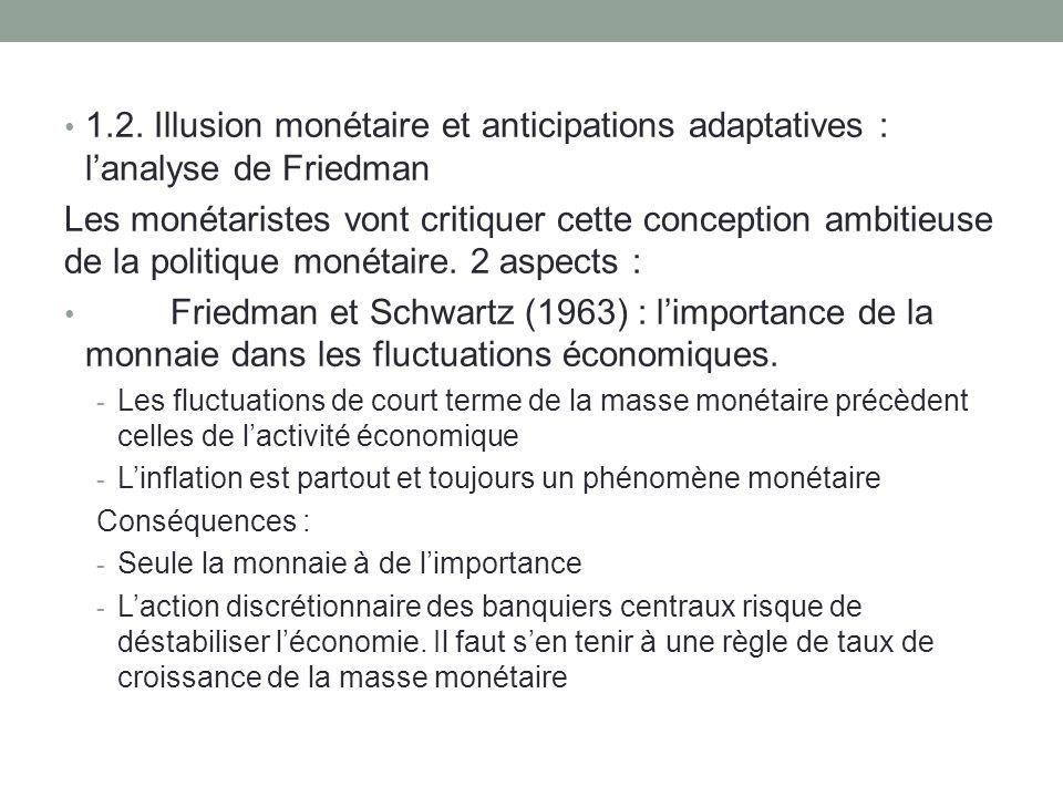 1.2. Illusion monétaire et anticipations adaptatives : lanalyse de Friedman Les monétaristes vont critiquer cette conception ambitieuse de la politiqu