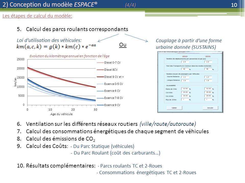 2) Conception du modèle ESPACE® (4/4) 10 Les étapes de calcul du modèle: 5.Calcul des parcs roulants correspondants Loi dutilisation des véhicules:, Couplage à partir dune forme urbaine donnée (SUSTAINS) Ou 6.Ventilation sur les différents réseaux routiers (ville/route/autoroute) 7.Calcul des consommations énergétiques de chaque segment de véhicules 8.Calcul des émissions de CO 2 9.Calcul des Coûts : - Du Parc Statique (véhicules) - Du Parc Roulant (coût des carburants…) 10.Résultats complémentaires: - Parcs roulants TC et 2-Roues - Consommations énergétiques TC et 2-Roues