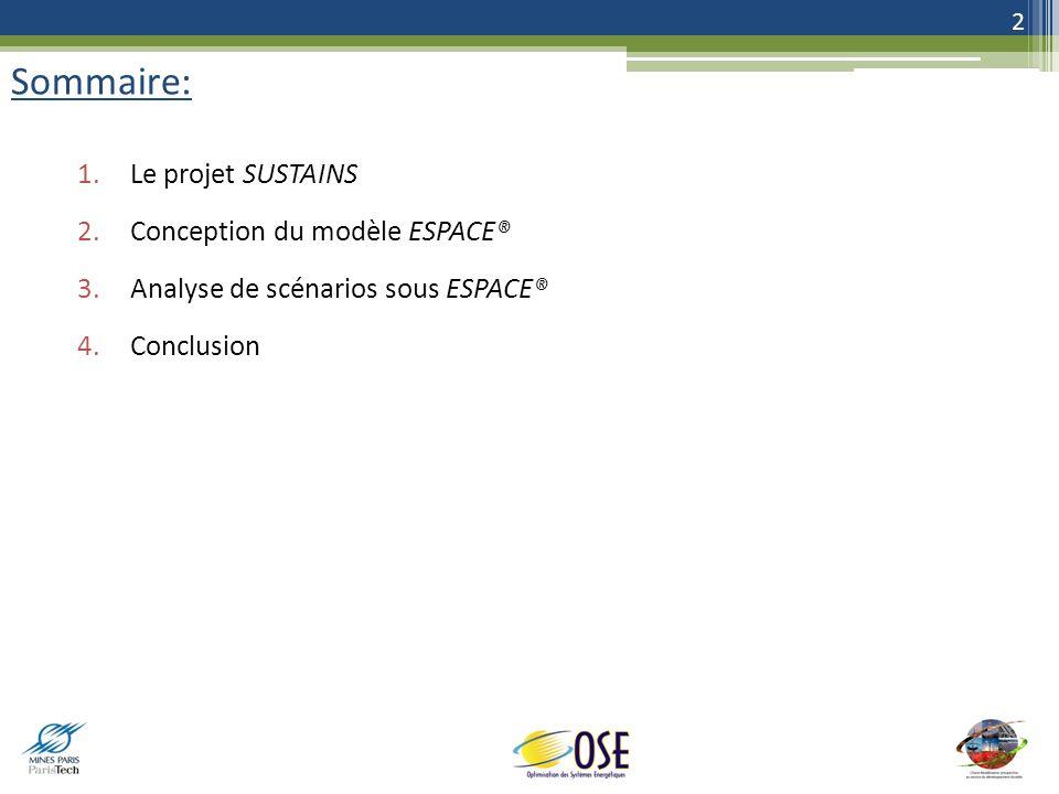 Sommaire: 1.Le projet SUSTAINS 2.Conception du modèle ESPACE® 3.Analyse de scénarios sous ESPACE® 4.Conclusion 2