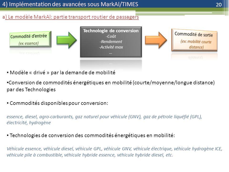 4) Implémentation des avancées sous MarkAl/TIMES 20 a) Le modèle MarkAl: partie transport routier de passagers Modèle « drivé » par la demande de mobilité Conversion de commodités énergétiques en mobilité (courte/moyenne/longue distance) par des Technologies Commodités disponibles pour conversion: essence, diesel, agro-carburants, gaz naturel pour véhicule (GNV), gaz de pétrole liquéfié (GPL), électricité, hydrogène Technologies de conversion des commodités énergétiques en mobilité: Véhicule essence, véhicule diesel, véhicule GPL, véhicule GNV, véhicule électrique, véhicule hydrogène ICE, véhicule pile à combustible, véhicule hybride essence, véhicule hybride diesel, etc.