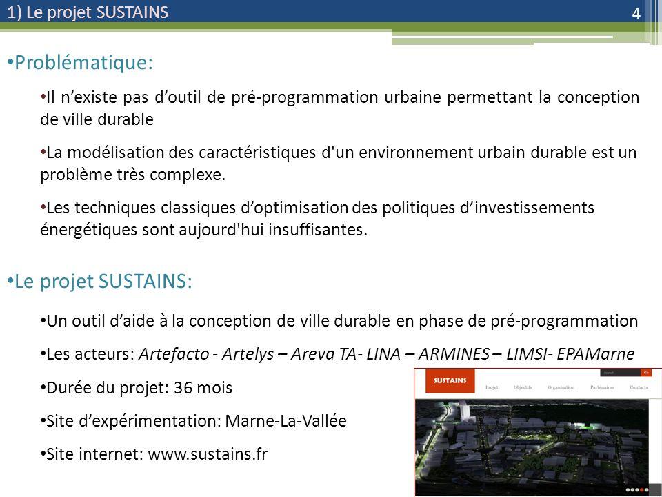 1) Le projet SUSTAINS 4 Problématique: Il nexiste pas doutil de pré-programmation urbaine permettant la conception de ville durable La modélisation des caractéristiques d un environnement urbain durable est un problème très complexe.