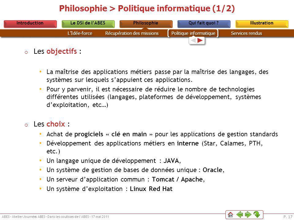 P. 17 ABES – Atelier Journées ABES – Dans les coulisses de lABES – 17 mai 2011 Le DSI de lABESPhilosophieIntroductionQui fait quoi ?IllustrationLe DSI