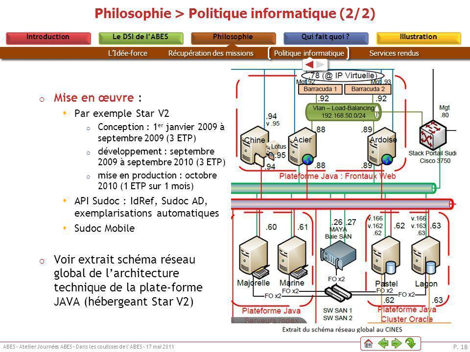 P. 18 ABES – Atelier Journées ABES – Dans les coulisses de lABES – 17 mai 2011 Le DSI de lABESPhilosophieIntroductionQui fait quoi ?IllustrationLe DSI
